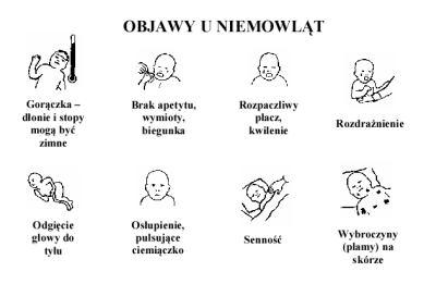 objawy-sesy-niemowleta